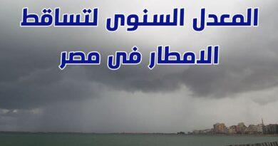 معدل الامطار فى مصر لكل محافظة بالترتيب