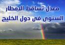 معدل تساقط الامطار السنوى فى دول الخليج
