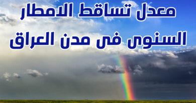 معدل تساقط الامطار السنوى فى دولة العراق بالكامل