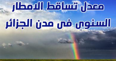 معدل تساقط الامطار السنوى فى الجزائر