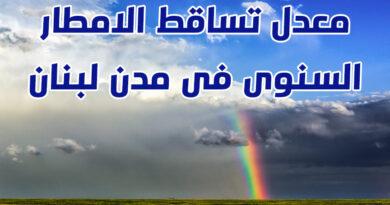 معدل تساقط الامطار السنوى فى لبنان
