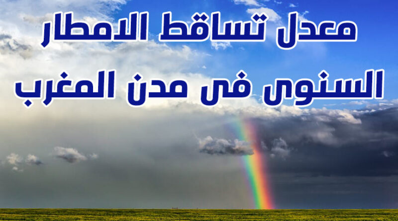 معدل تساقط الامطار السنوى فى المغرب