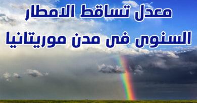 معدل تساقط الامطار السنوى فى موريتانيا