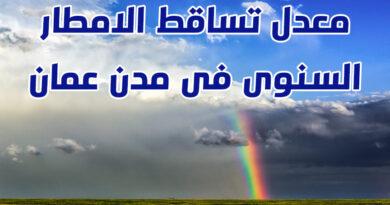 معدل تساقط الامطار السنوى فى سلطنة عمان