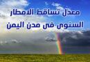 معدل تساقط الامطار السنوى فى اليمن