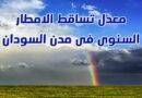 معدل كميات تساقط الامطار السنوى لمدن السودان