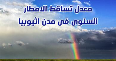 معدل تساقط الامطار السنوى فى اثيوبيا