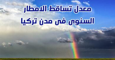 معدل تساقط الامطار السنوى فى تركيا
