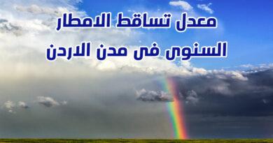 معدل تساقط الامطار السنوى فى الاردن